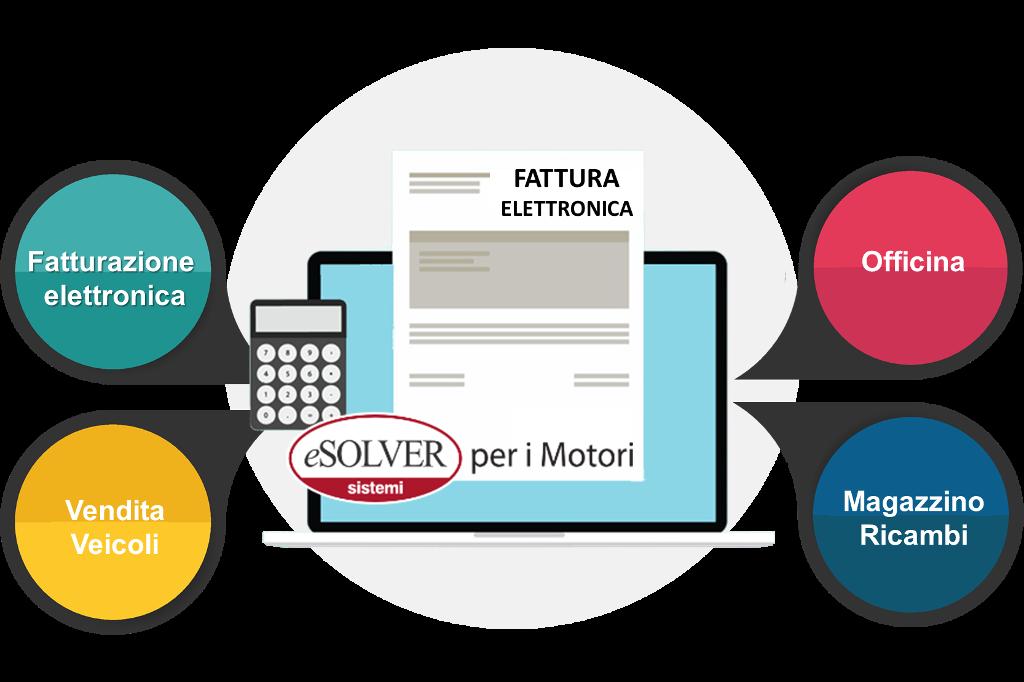 Prodotti - Modulo_Fatturazione_elettronica_1024x682.png