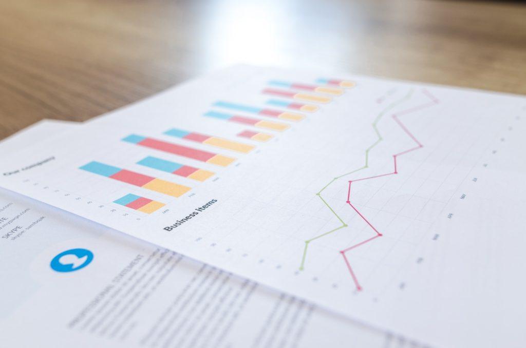 ecommerce B2B analisi dati