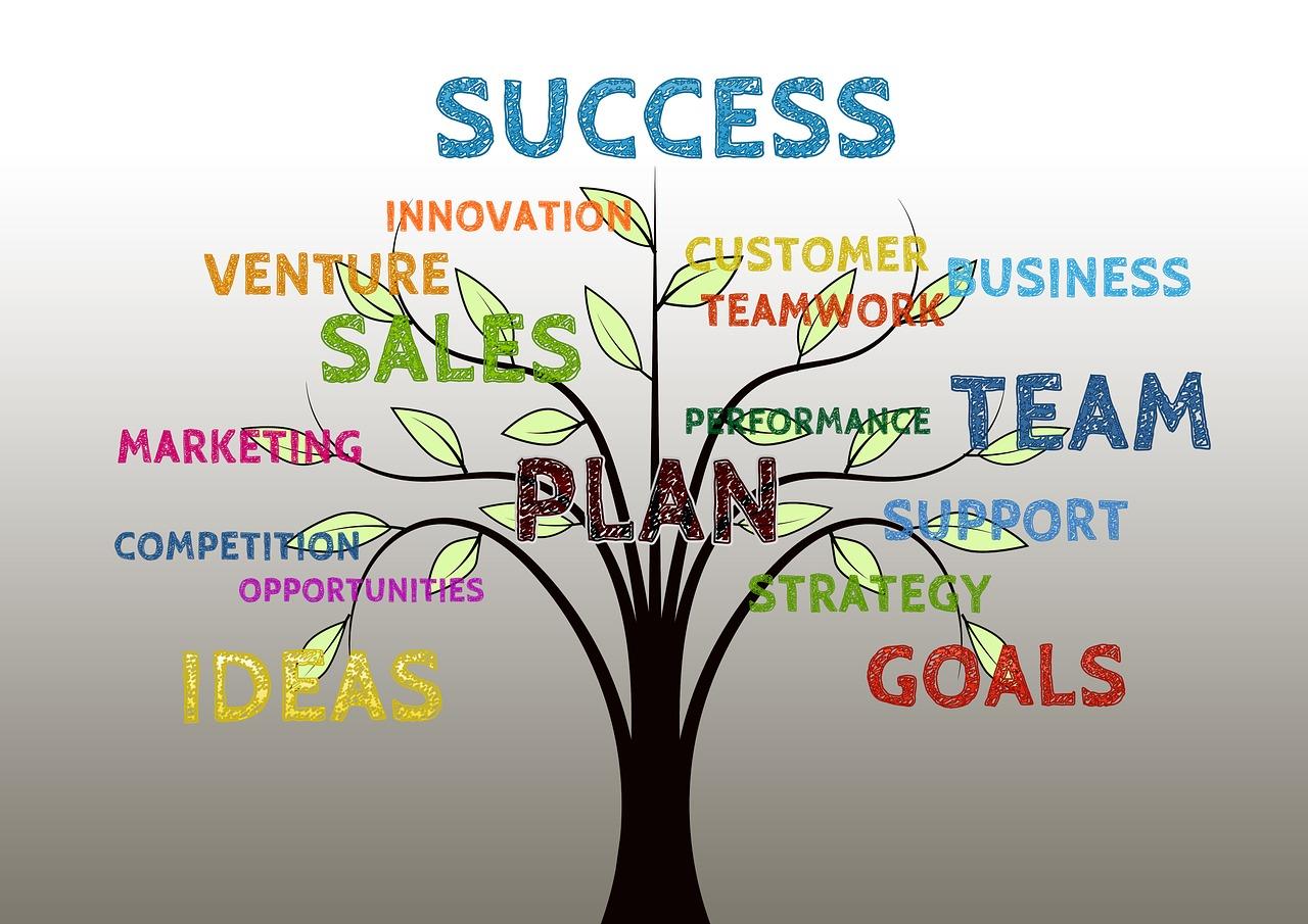 Il marketing del magazzino ricambi e la gestione delle relazioni commerciali