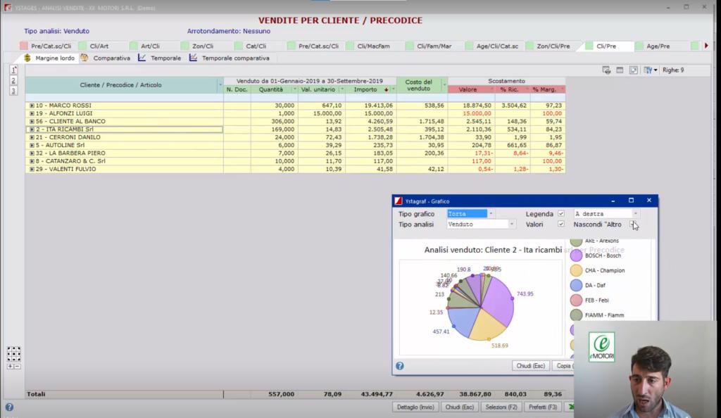 Elearning Pannello Analisi Statistiche